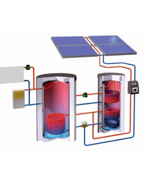 Solaheizsystem Duo Line mit 2 Speichern