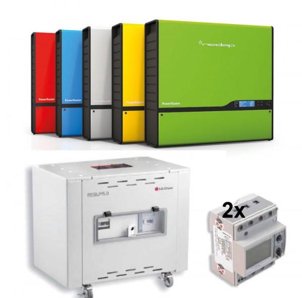 Nedap Unifit PowerRouter PR50Bi/S48 Li-Ionen und LG Chem RESU 5.0 und Zubehör