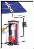 Combi Line Solarheiz-Paket SH 1440 Aufdach