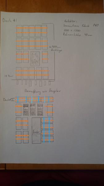 TRIC A Gestell für 31 Module Aufdach (teilweise Kreuzschienenmontage)