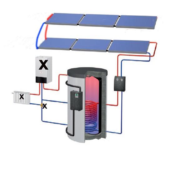 FRESH Line Solarheiz-Paket RF 1440 MQ (850 Liter) Aufdach mit Zubehör, Ratiofresh 400, Regler SXLpl