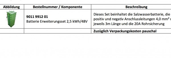 Greenrock 2 Stacks mit 2 x 2,7 kWh