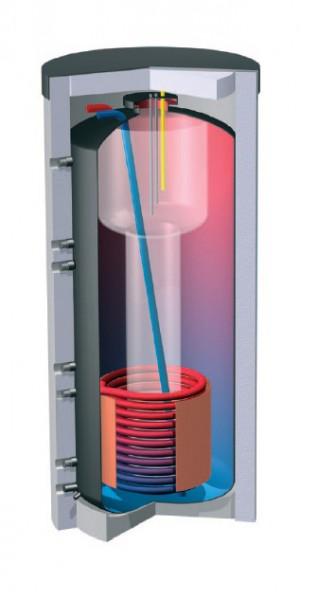 TERMO Kombispeicher 1000 Liter inkl Isolierung