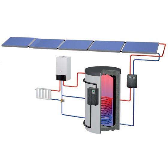 FRESH Line Solarheiz-Paket RF 1200 MQ ( Aufdach mit Zubehör)