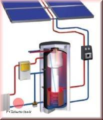 Combi Line Solarheiz-Paket SH 960 AR Aufdach inkl Zubehör