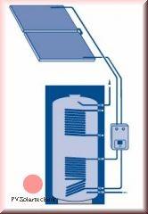 TOP LINE Solar-Warmwasser-Paket BW 480 AR Aufdach mit 400 Liter Speicher und Zubehör