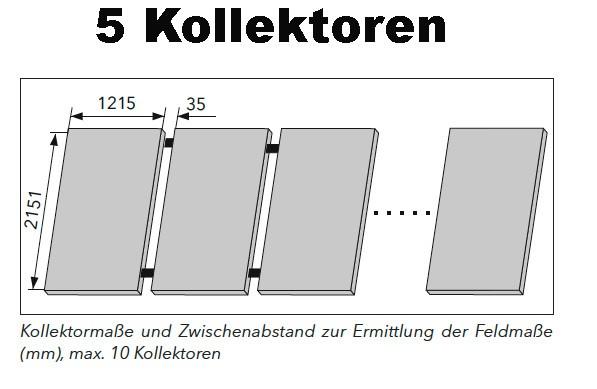 TOP Line Kollektor Paket KP 1200 AR MH Aufdach inkl Circo 7 und Regler - ohne Speicher
