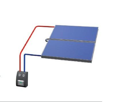 TOP LINE Solar-Warmwasser-Paket KP 480 AR Aufdach ohne Speicher plus Zubehör